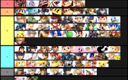 My SSBU Character tier list (Based off how much i like the characters not hot good they are to use)