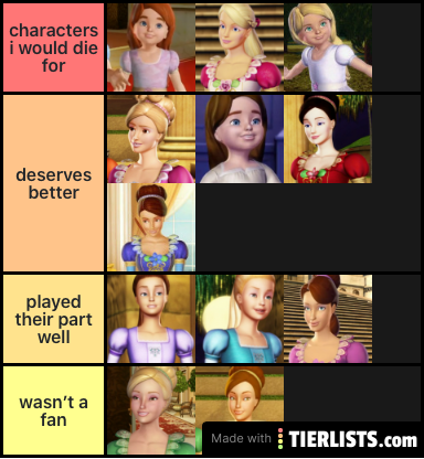 12 Dancing Princesses Tier List Tierlists Com