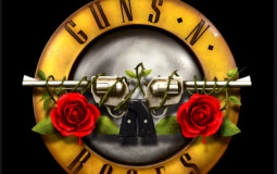 Guns N' Roses Albums Ranked