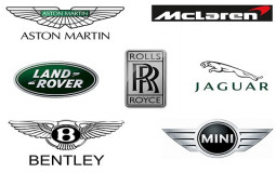 United Kingdom Car Brands