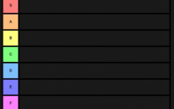 Crushed Staff Tier List