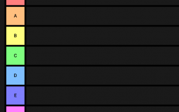 Games I play or have tier list