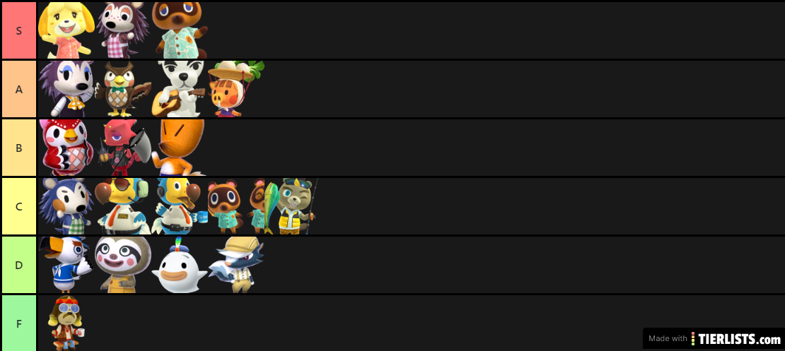 Animal Crossing New Horizons Special Character Tier List Tier