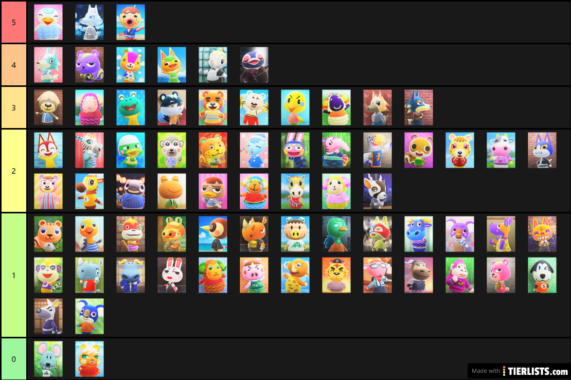 Animal Crossing New Horizons Villagers Part 3 Tier List