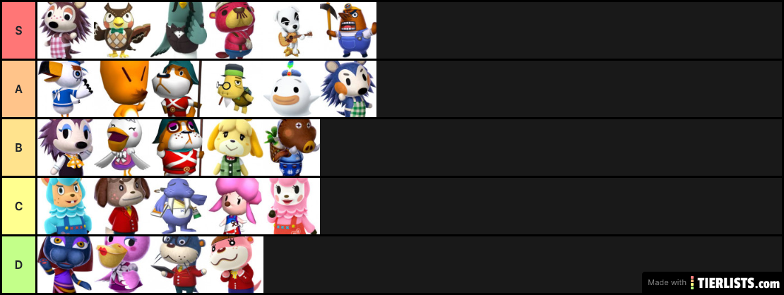 Animal Crossing Special Characters Tier List Tierlists Com