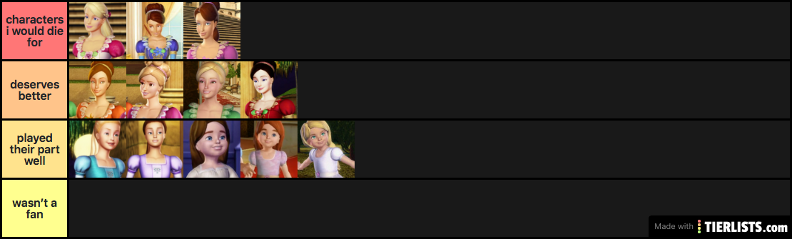 Barbie 12 Dancing Princesses Tier List Tierlists Com