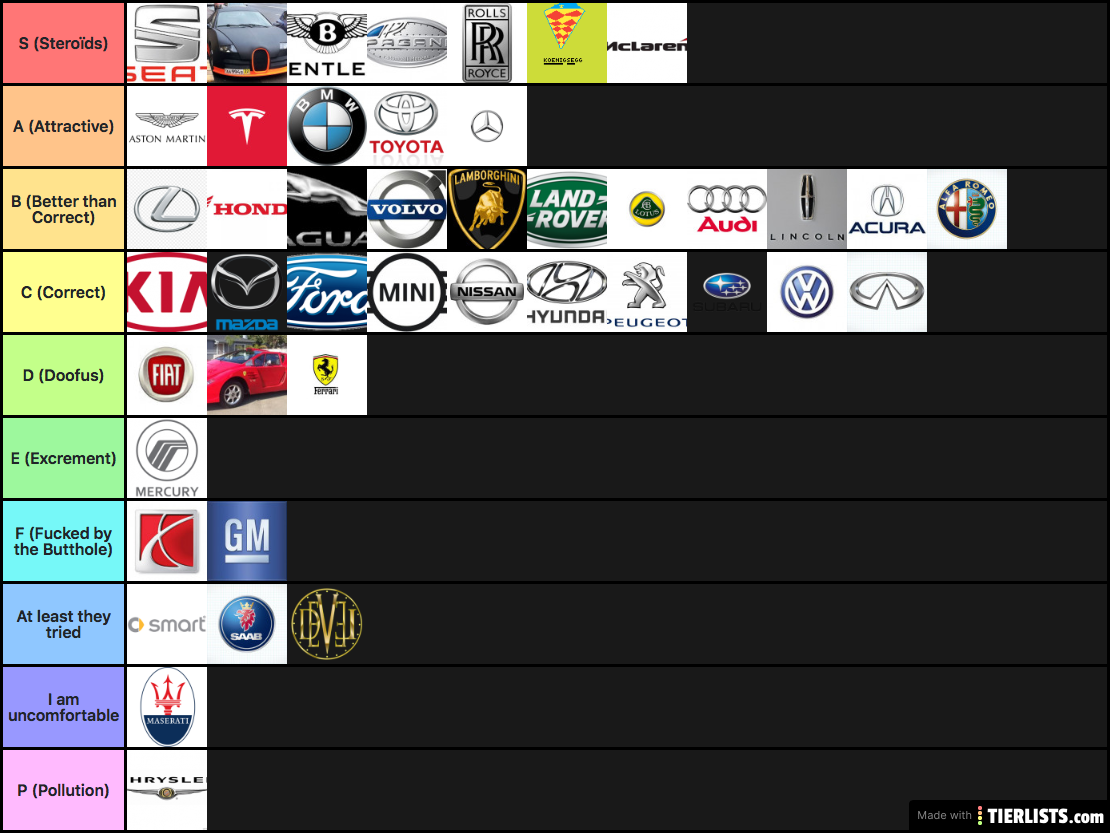 Car brand tier List