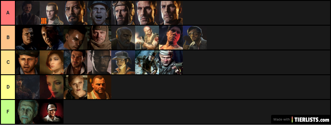 Character Ranking(do over)