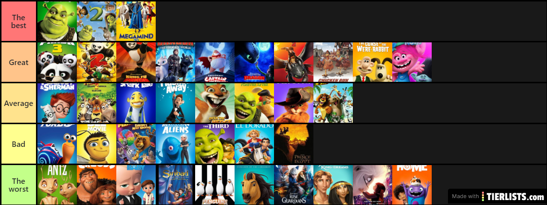 Dreamworks Movies