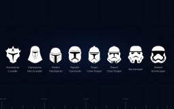 Clone and storm trooper armour, ranked