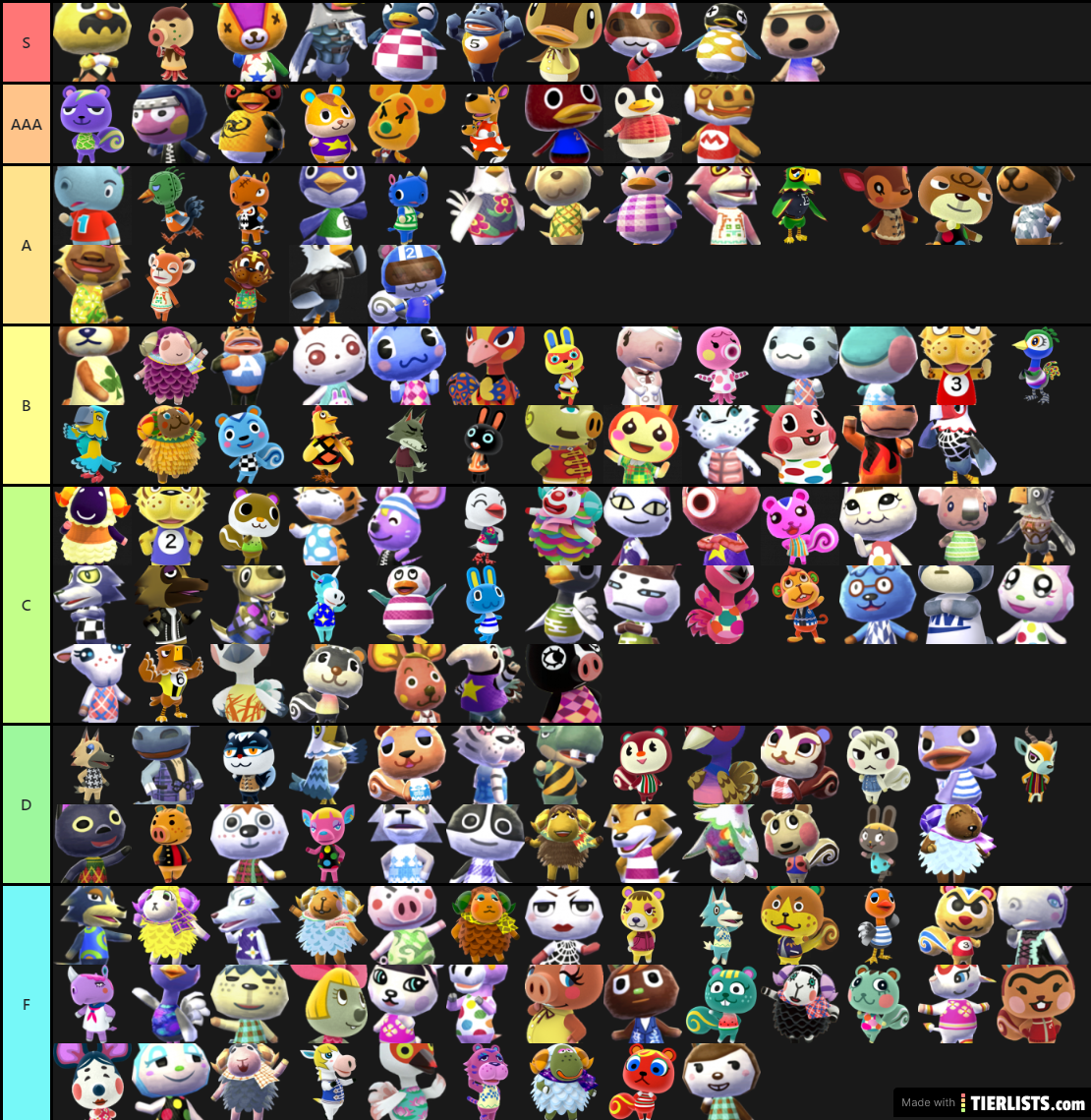 Animal Crossing New Horizons Villagers Part Tier List Home Design