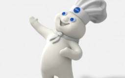 How hot food mascot are