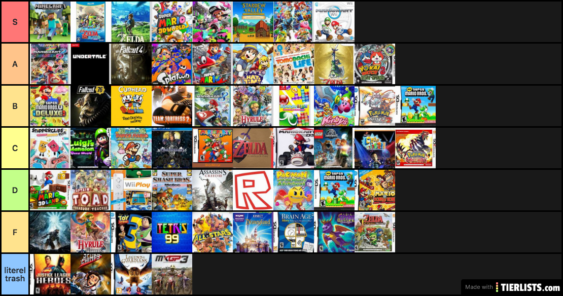 finished tier list