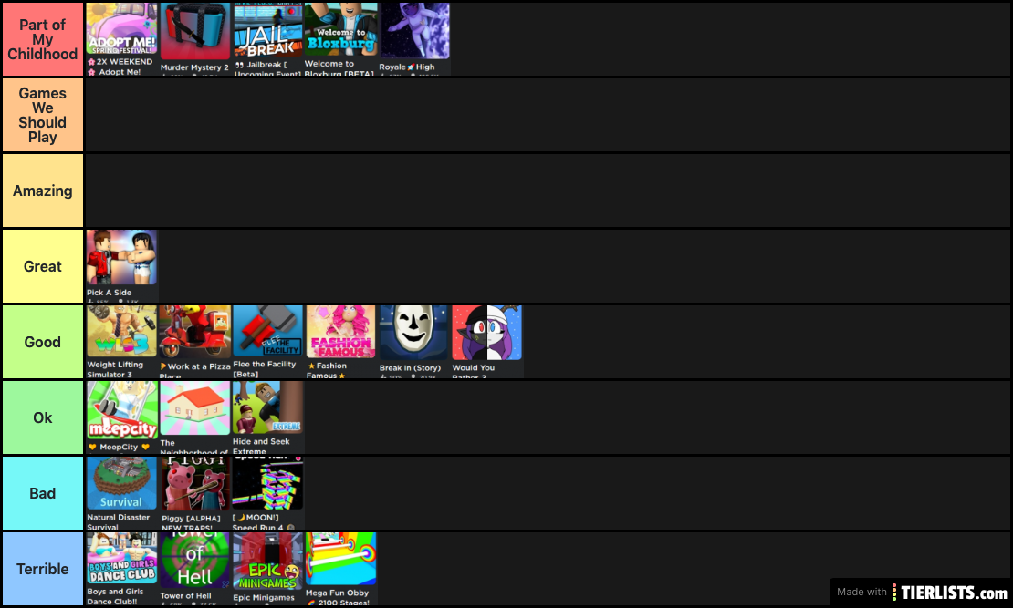 Games I Ve Played On Roblox Tier List Tierlists Com