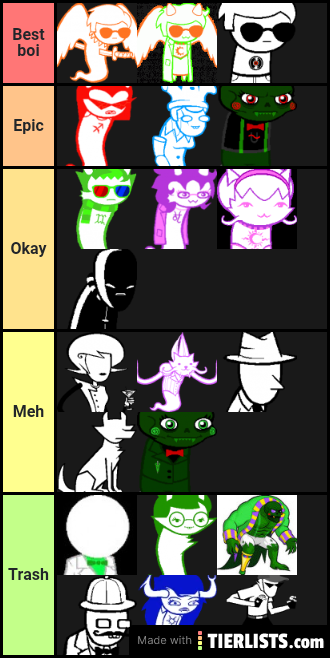 Homestuck Characters Tier List Tier List Maker Tierlists Com Homestuck is a webcomic by andrew hussie. homestuck characters tier list tier