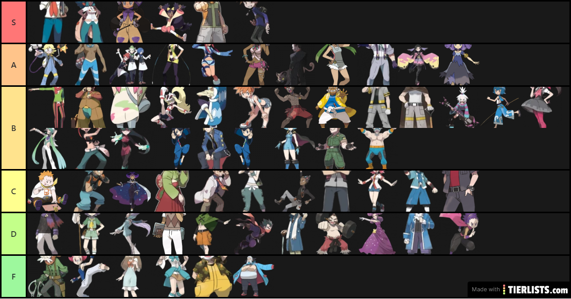 I can't see their heads lol Tier List - TierLists com