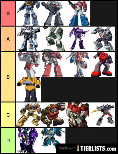 Important G1 Transformers Tier List