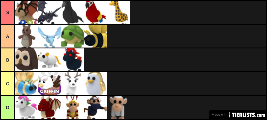 Legendary Adopt Me Pet Ranks Tier List Tierlists Com