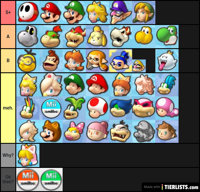 Mario Kart 8 Deluxe Characters Best To Worst Tier List