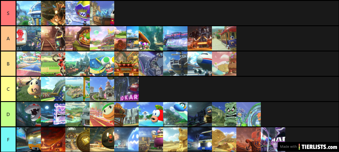 Mario Kart 8 Deluxe Tracks Tier List Tierlists Com
