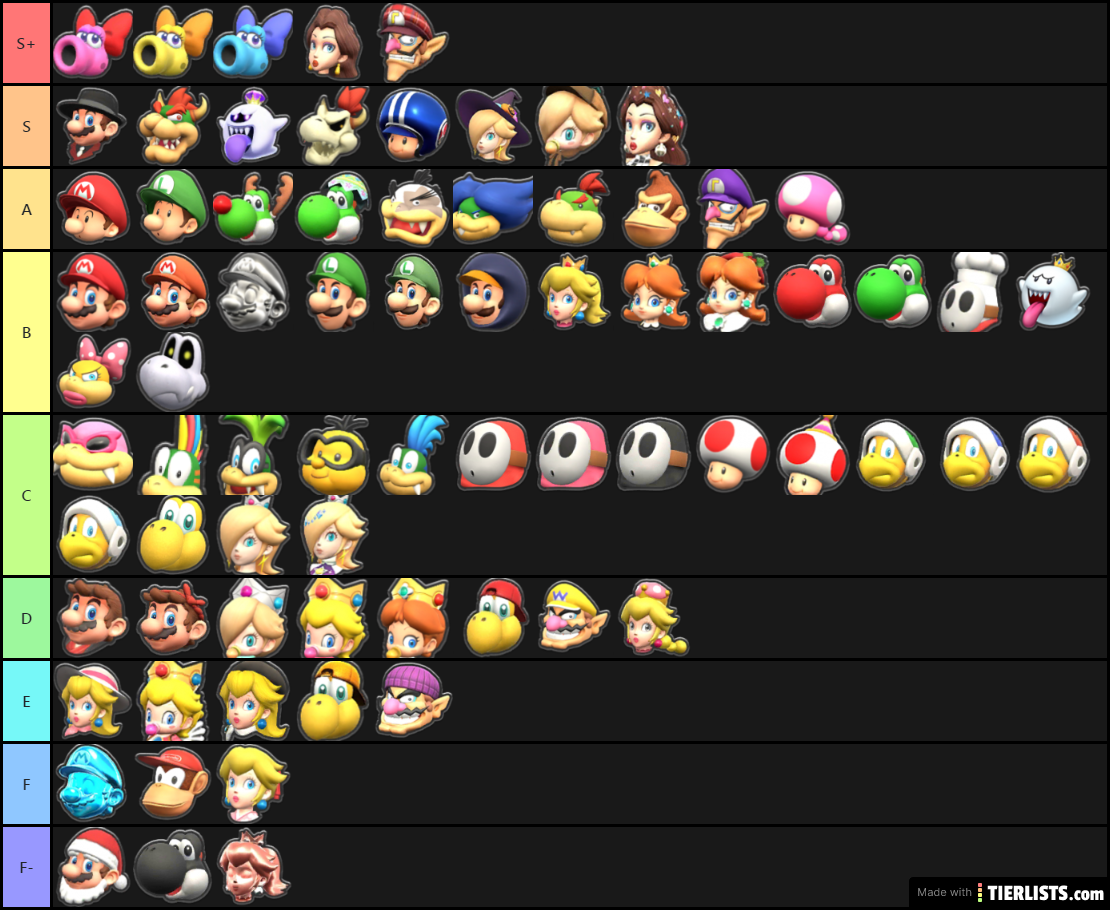 Mario Kart Tour Favourite Characters Tier List Tierlists Com