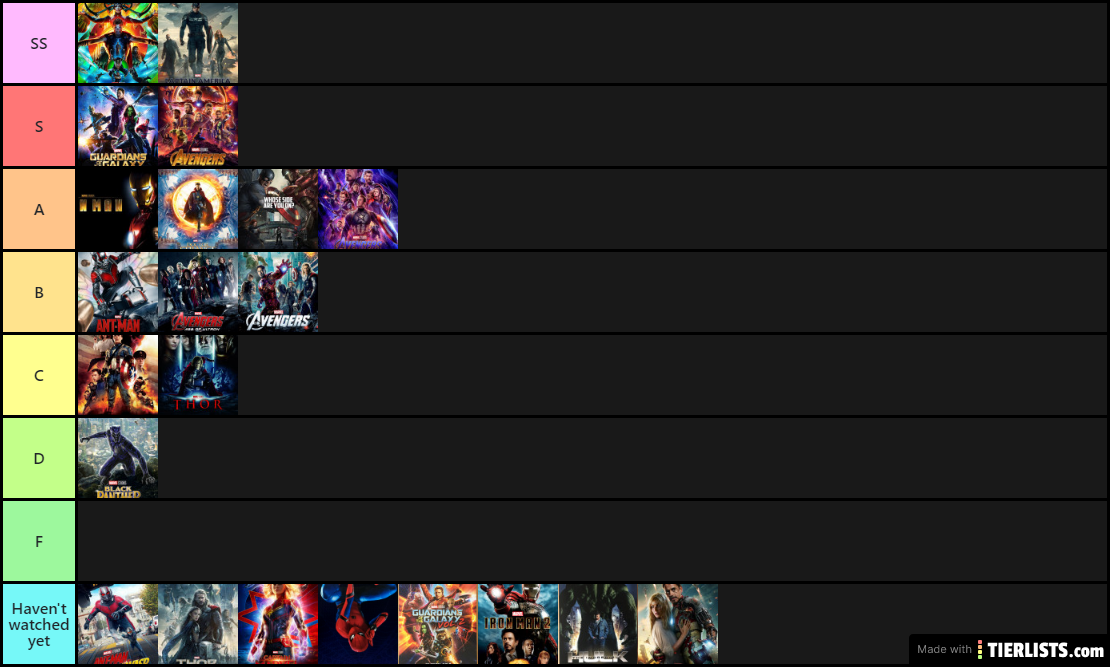 Marvel Movie Tier List