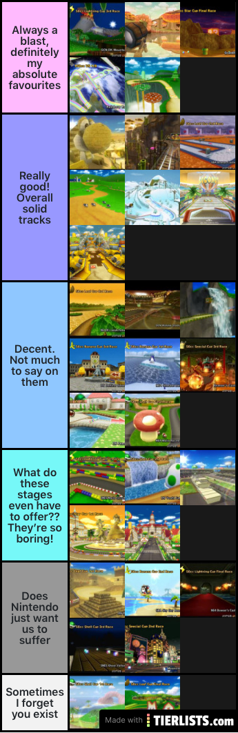 Mario Kart Wii Tracks Tier List Maker Tierlists Com