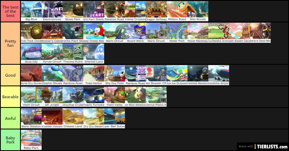 My Mario Kart 8 Deluxe Tracks Tier List Tierlists Com