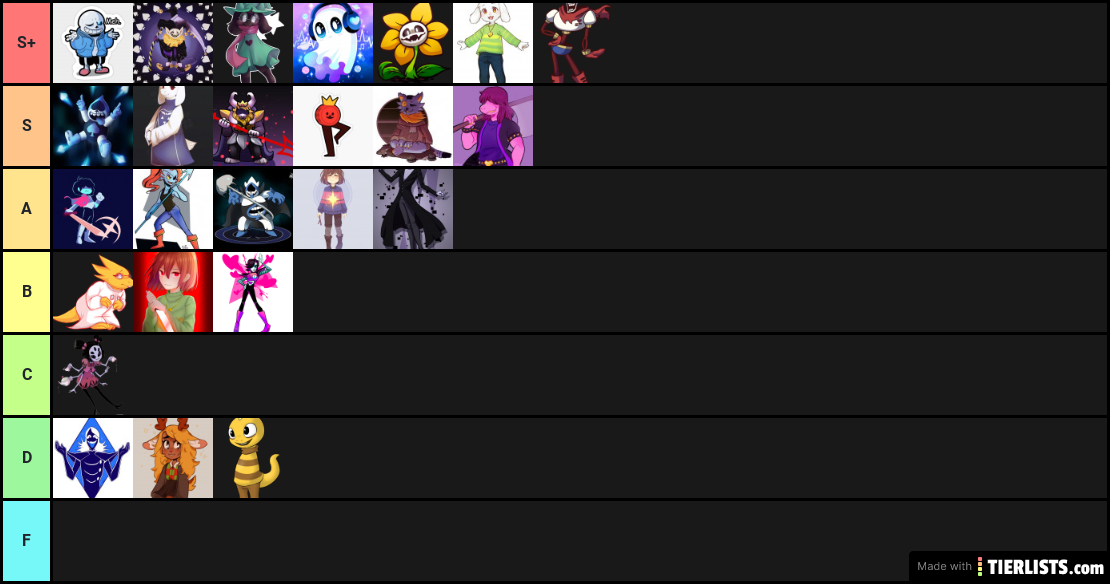 My Trash Opinion On Undertale And Deltarune Characters