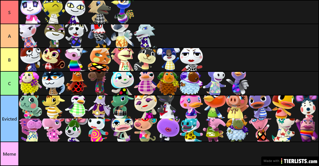 New Horizons Snooty Villager Tier List Tier List