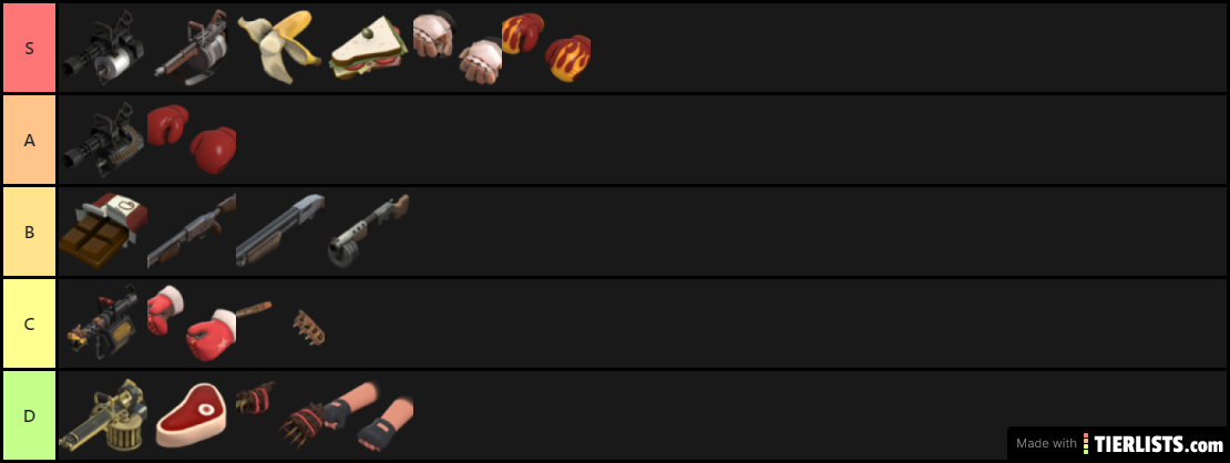 Personal Heavy Weapons Tier List