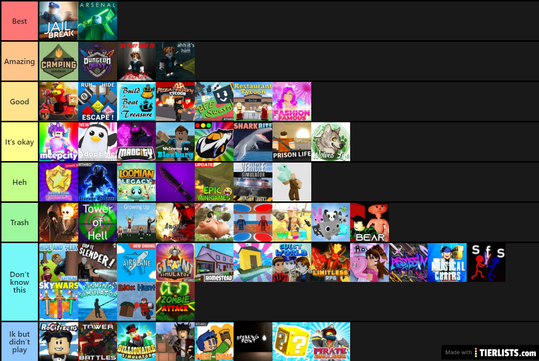Ranking Of The Roblox Games Tier List Tierlists Com