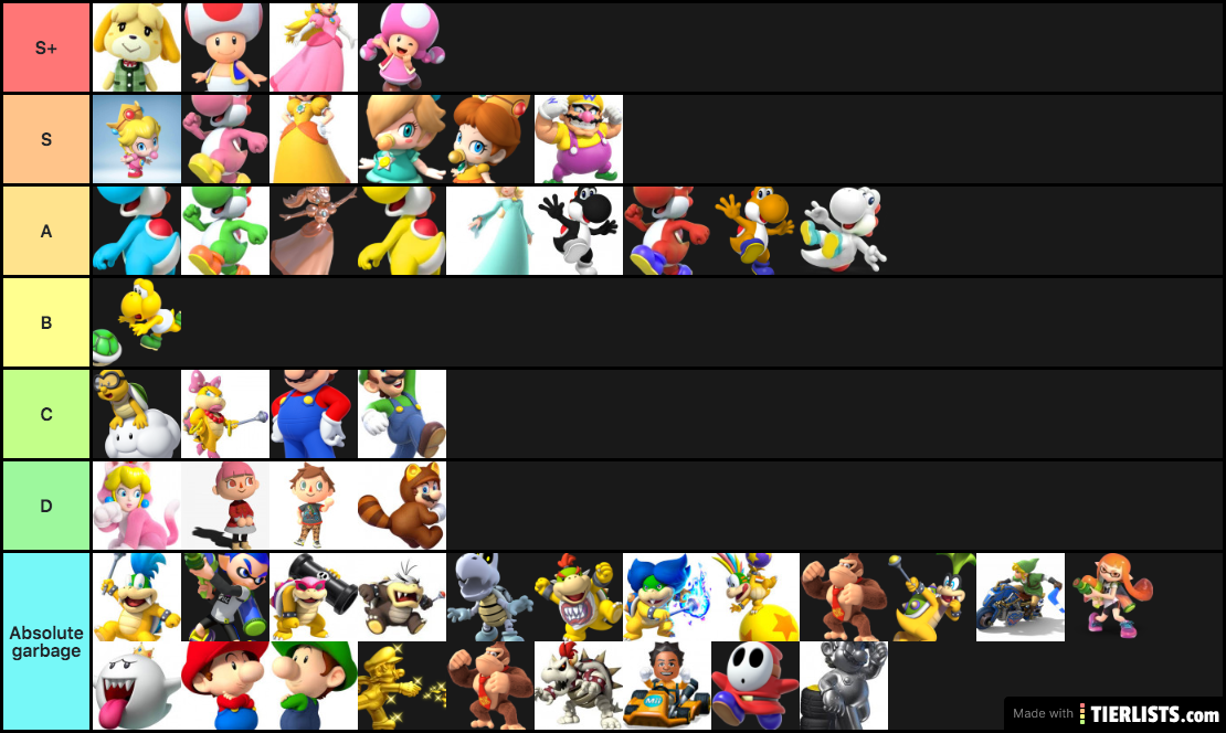 Sadies Mario Kart Ranking Based On Looks And Punchability Tier