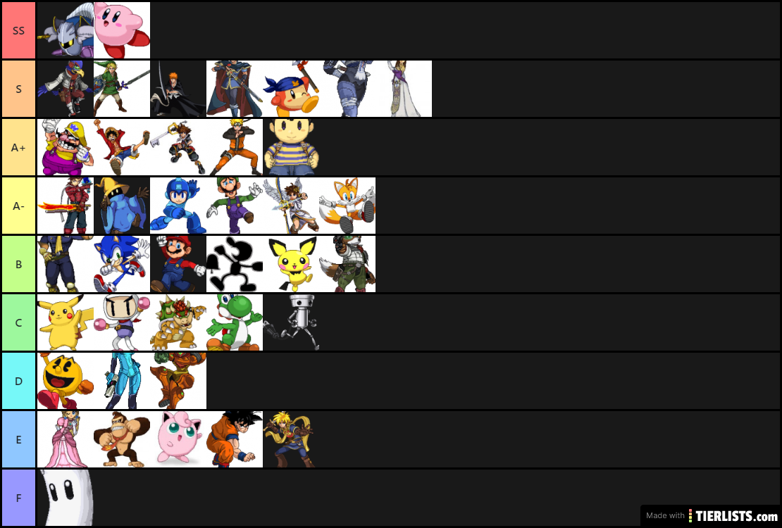 SSF2 RARETY TIER LIST