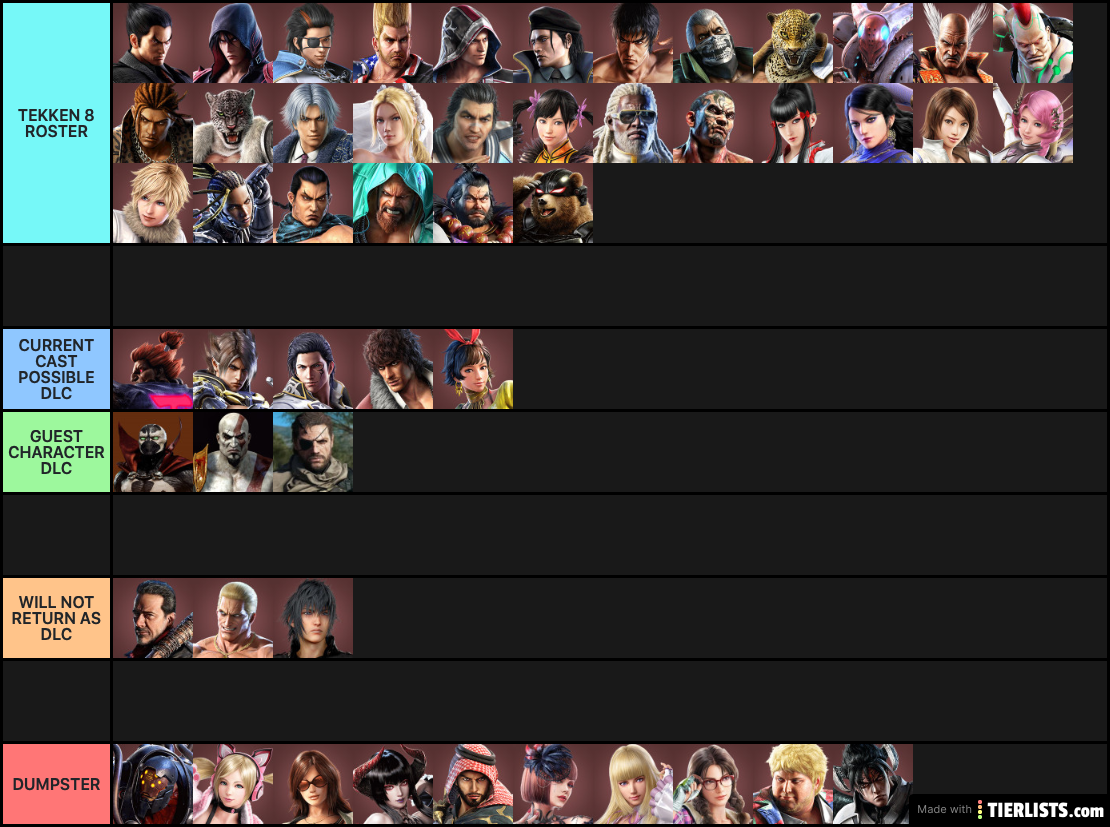 Tekken 8 Roster Tier List Tierlists Com Tekken is one of the most prominent fighting franchises ever created. tekken 8 roster tier list tierlists com