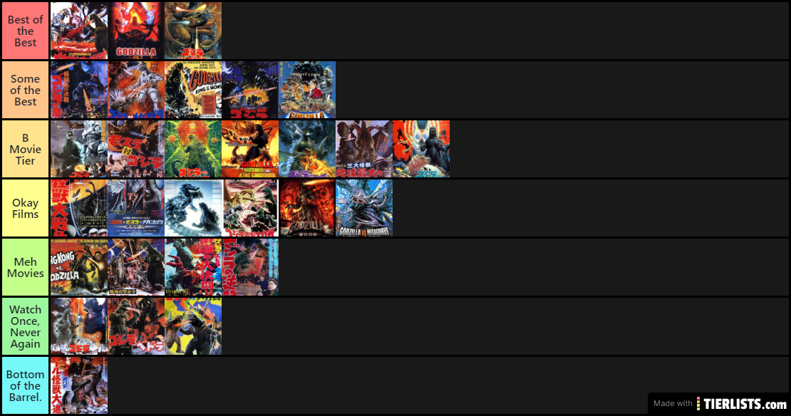 The Godzilla Movie Tier List