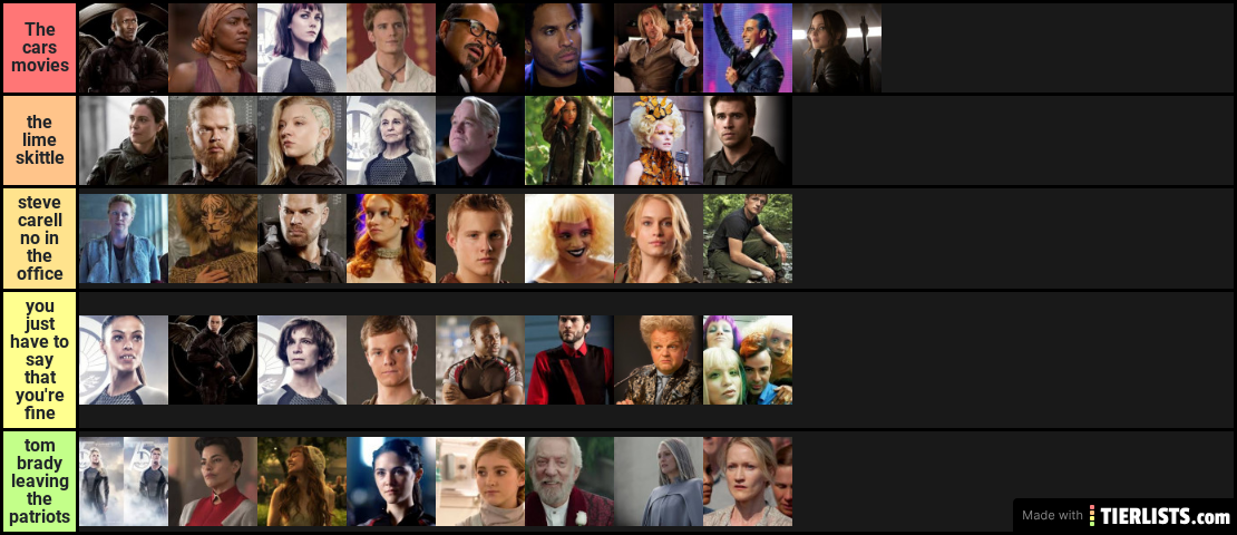 The Hunger Games Characters Tier List Tierlists Com