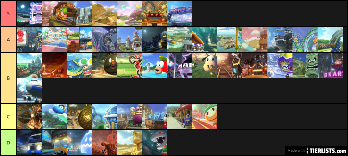 Tier List Circuit Mario Kart 8 Deluxe Tier List Tierlists Com