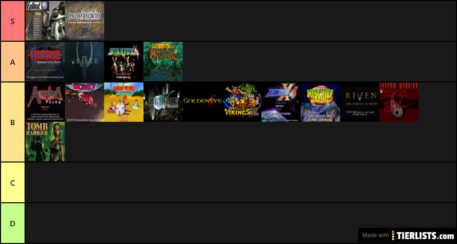 Top Games of 1997 (S-A-B Only)