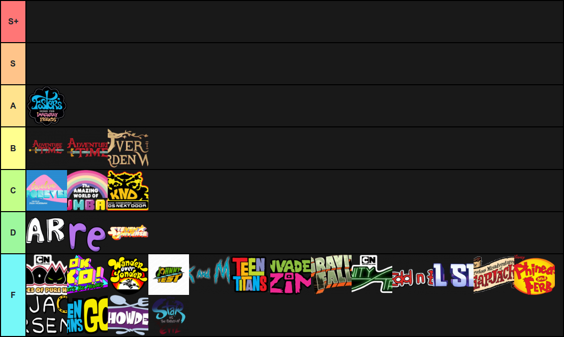 TV shows (my opinion)
