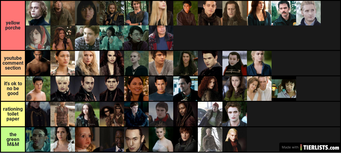 Character names twilight Name These