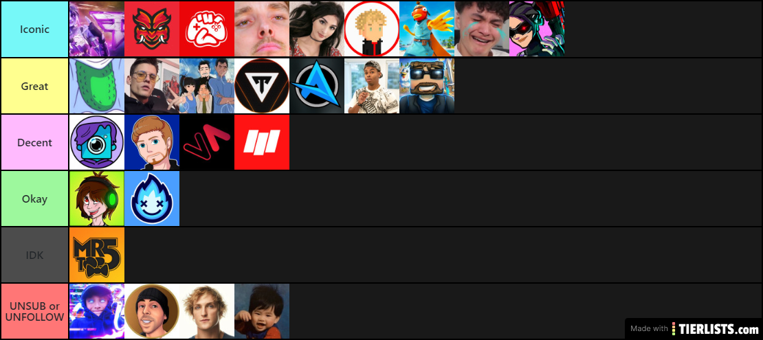 Youtubers I Have watched